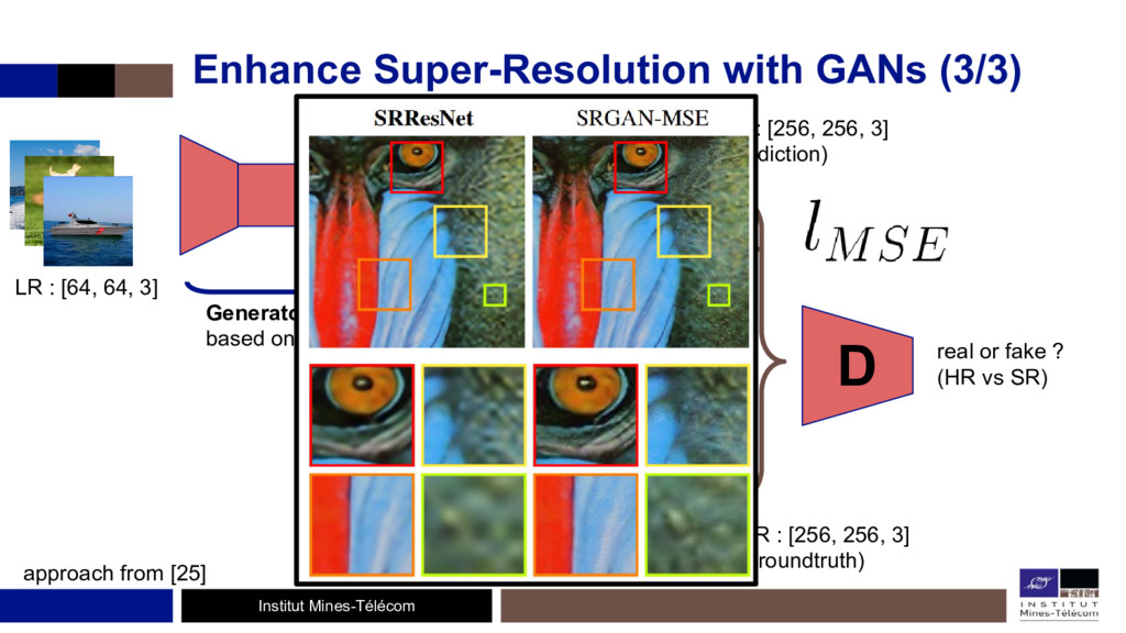 Institut Mines-Télécom Enhance Super-Resolution...