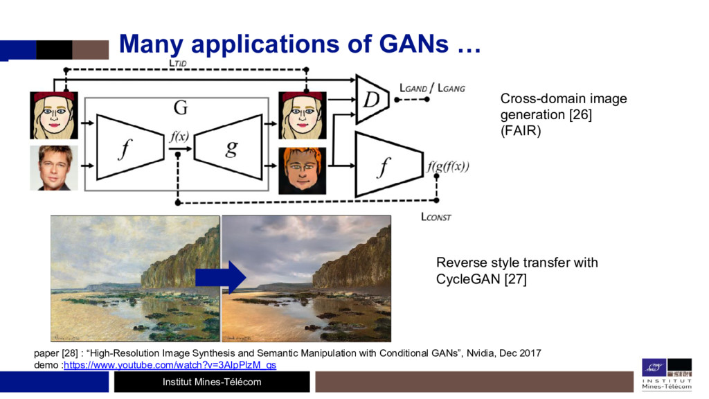 Institut Mines-Télécom Many applications of GAN...