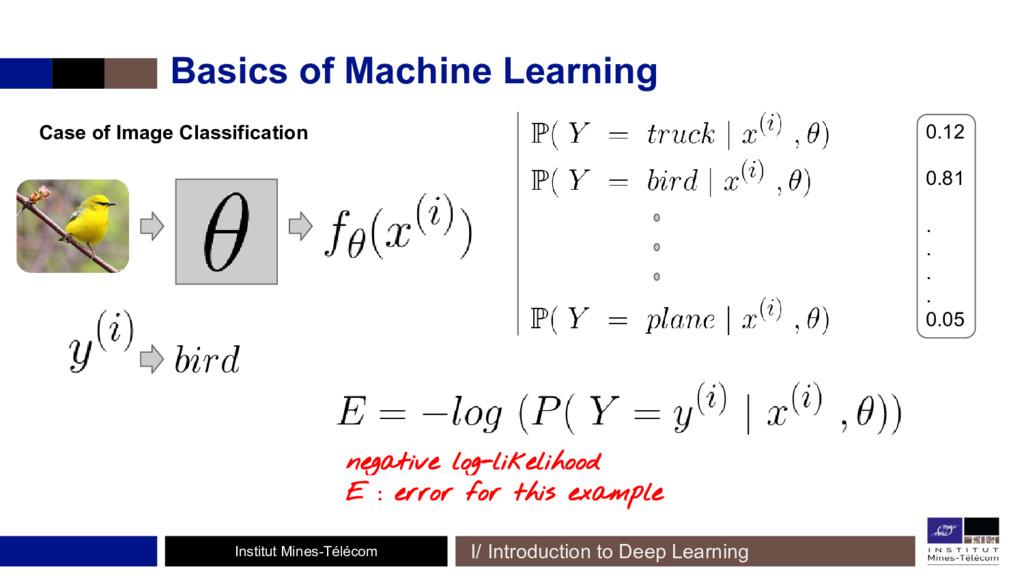 Institut Mines-Télécom Basics of Machine Learni...