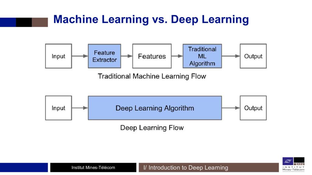Institut Mines-Télécom Machine Learning vs. Dee...