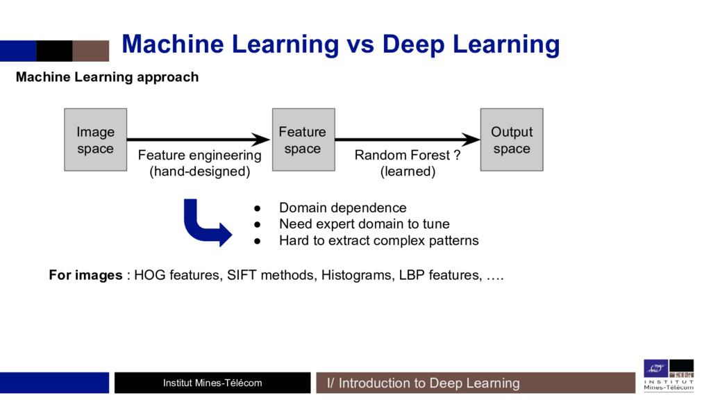 Institut Mines-Télécom Machine Learning vs Deep...