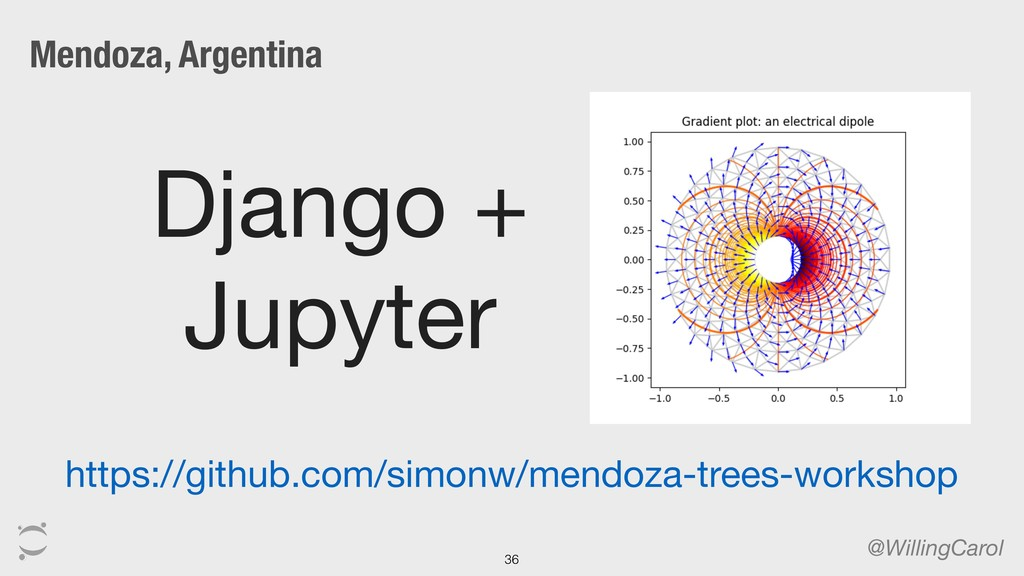 Django + Jupyter @WillingCarol 36 https://githu...