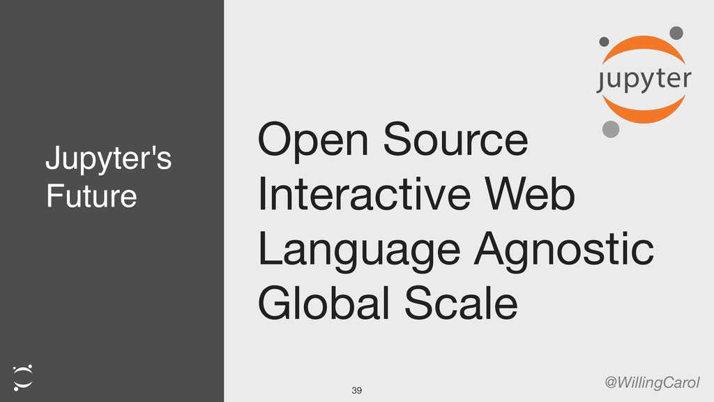 Open Source  Interactive Web  Language Agnostic...