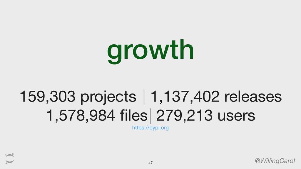 @WillingCarol 159,303 projects   1,137,402 rele...