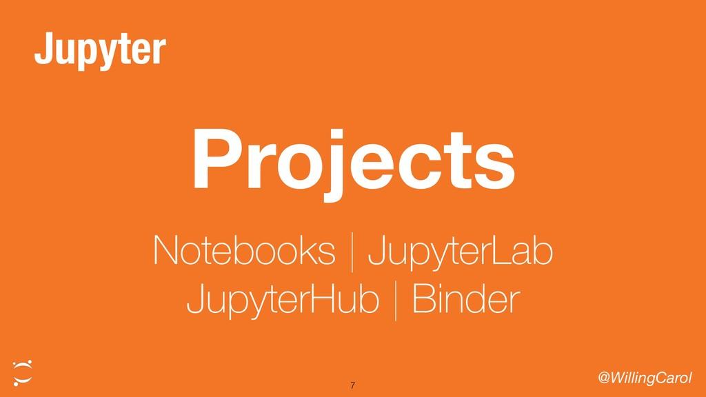 Projects @WillingCarol 7 Jupyter Notebooks   Ju...