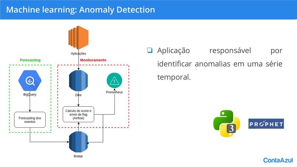 Machine learning: Anomaly Detection ❏ Aplicação...