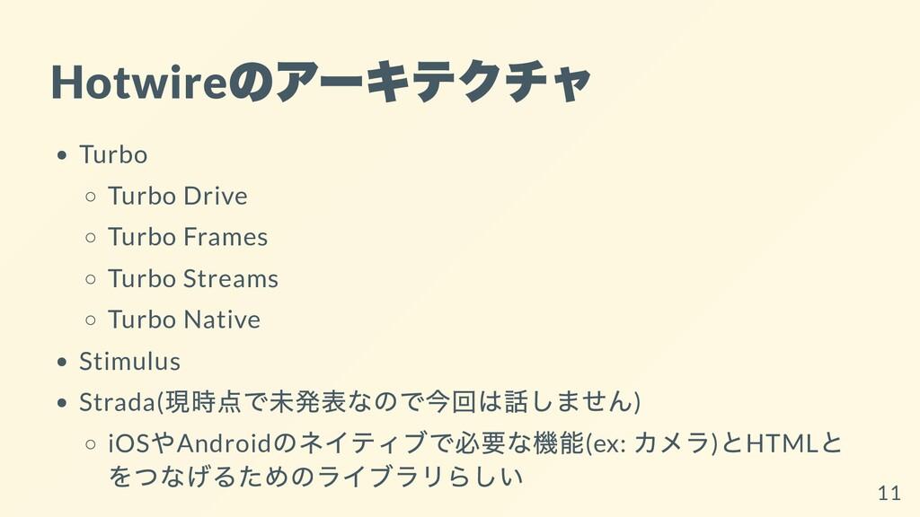 Hotwire のアーキテクチャ Turbo Turbo Drive Turbo Frames...