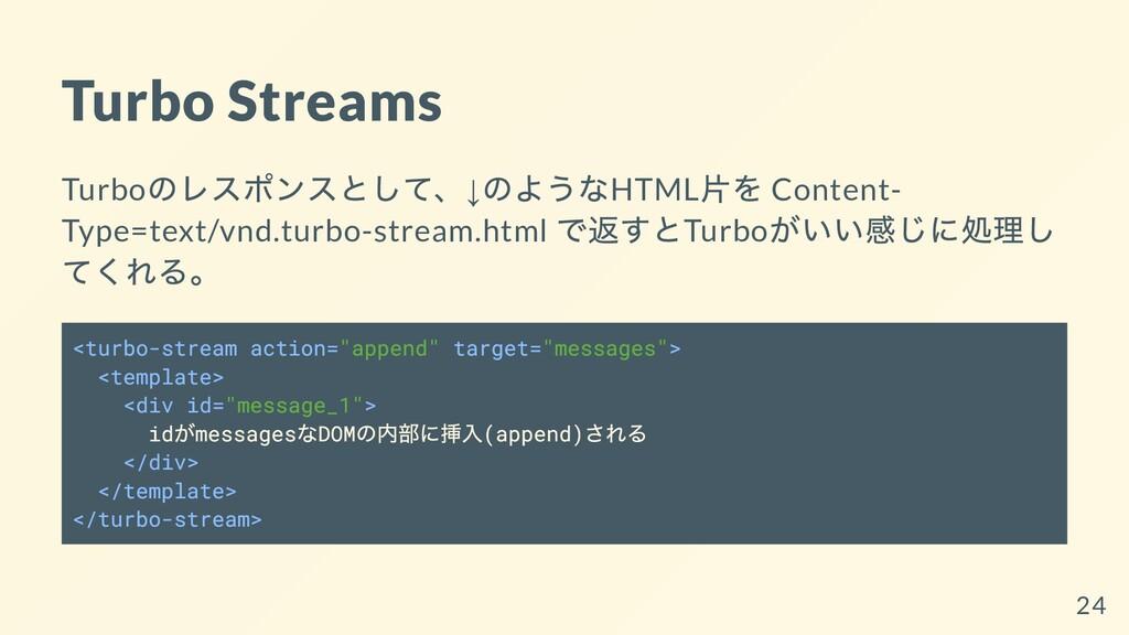 Turbo Streams Turbo のレスポンスとして、↓ のようなHTML ⽚を Con...
