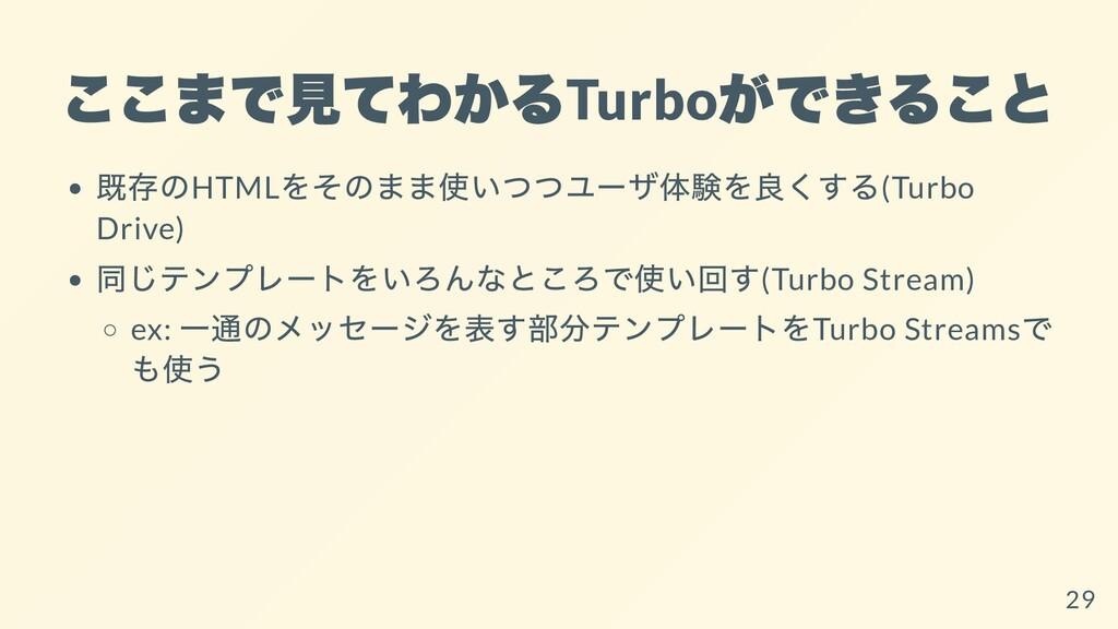 ここまで⾒てわかる Turbo ができること 既存のHTML をそのまま使いつつユーザ体験を良...