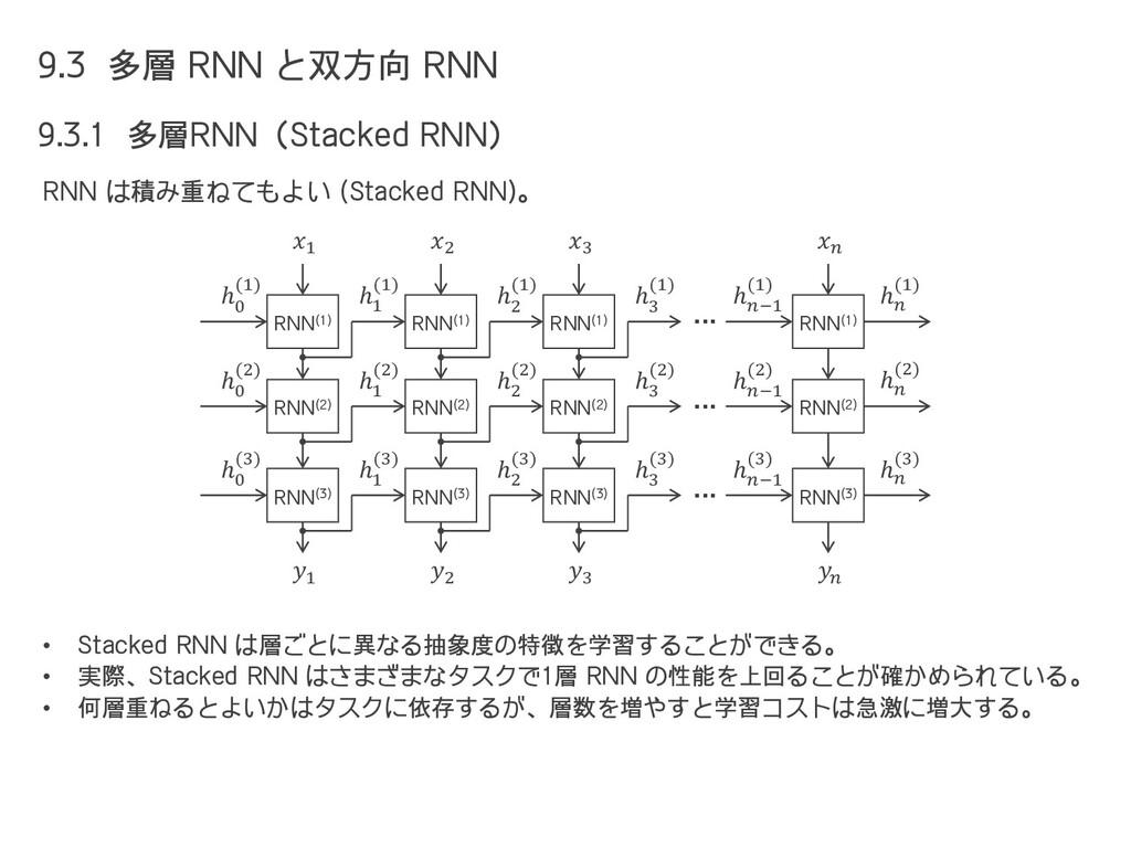 9.3 多層 RNN と双方向 RNN 9.3.1 多層RNN(Stacked RNN) RN...