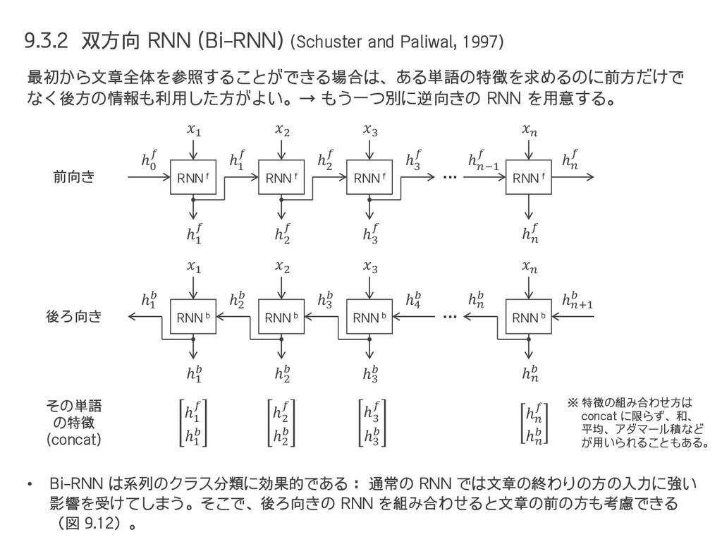 9.3.2 双方向 RNN (Bi-RNN) (Schuster and Paliwal, 1...