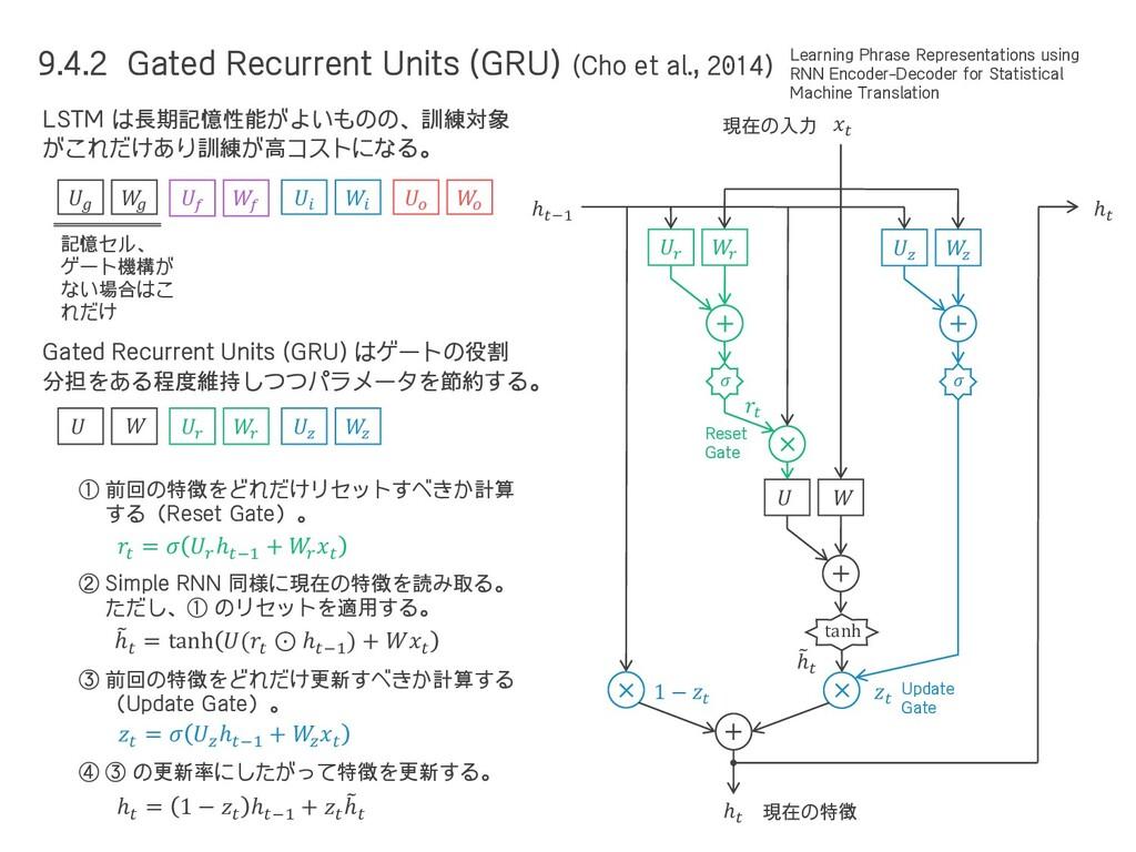 9.4.2 Gated Recurrent Units (GRU) (Cho et al., ...