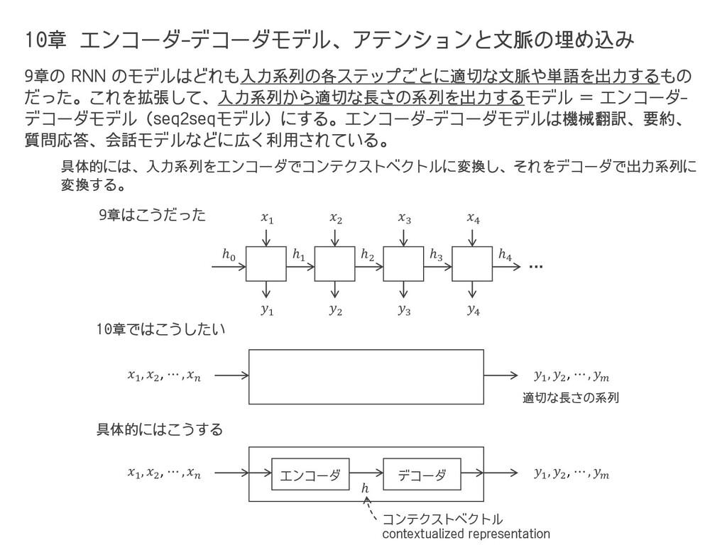 10章 エンコーダ-デコーダモデル、アテンションと文脈の埋め込み 9章の RNN のモデルはど...