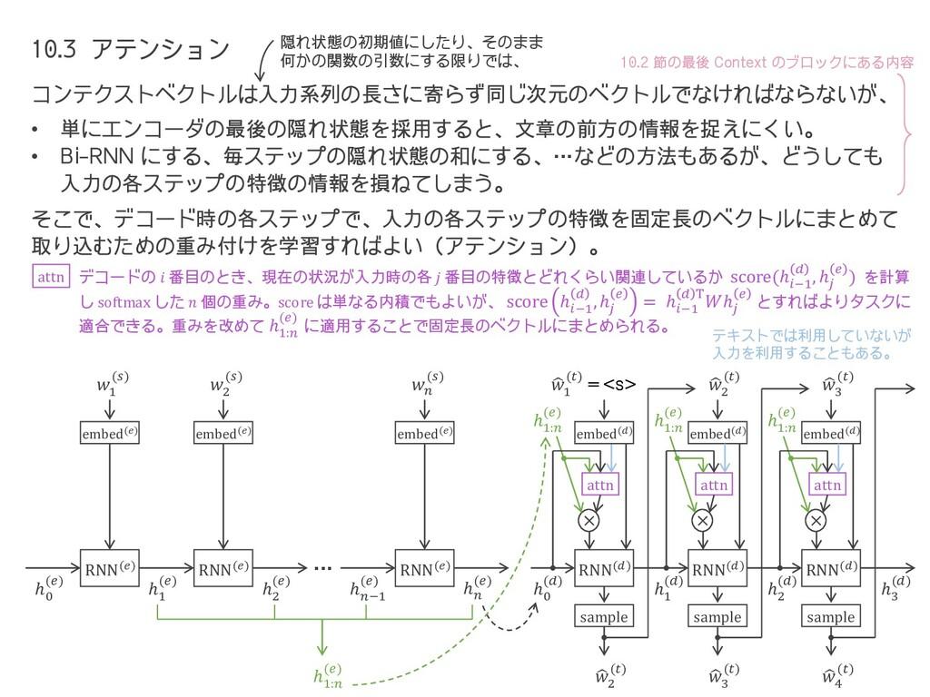 10.3 アテンション コンテクストベクトルは入力系列の長さに寄らず同じ次元のベクトルでなけれ...