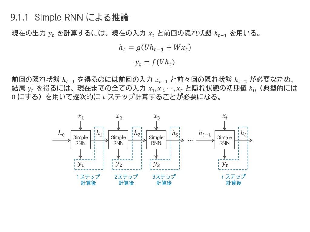 9.1.1 Simple RNN による推論 現在の出力  を計算するには、現在の入力  と前...