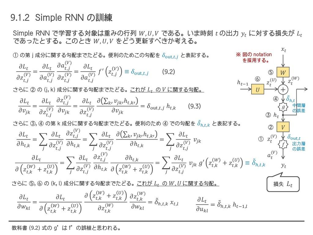 9.1.2 Simple RNN の訓練 Simple RNN で学習する対象は重みの行列 ,...