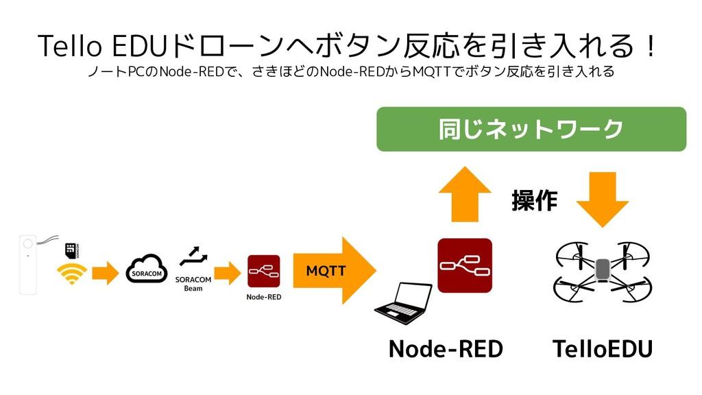 Tello EDUドローンへボタン反応を引き入れる! ノートPCのNode-REDで、さきほど...