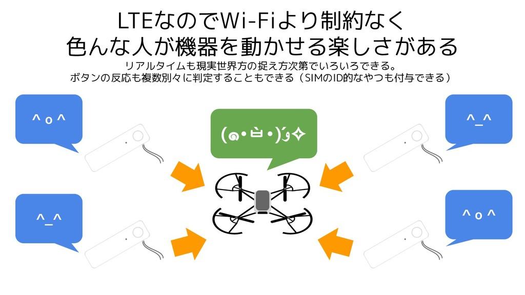 LTEなのでWi-Fiより制約なく 色んな人が機器を動かせる楽しさがある リアルタイムも現実世...