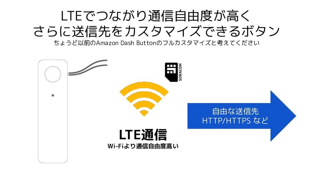 LTEでつながり通信自由度が高く さらに送信先をカスタマイズできるボタン ちょうど以前のAma...