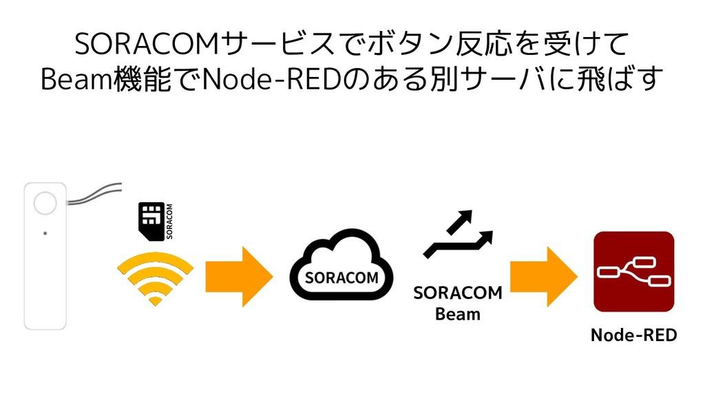 SORACOMサービスでボタン反応を受けて Beam機能でNode-REDのある別サーバに飛ば...