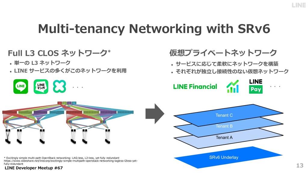 LINE Developer Meetup #67 Multi-tenancy Network...