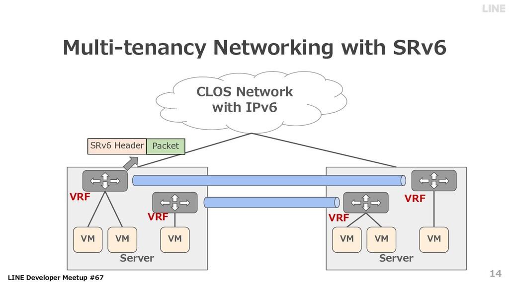 LINE Developer Meetup #67 Server 14 Multi-tenan...