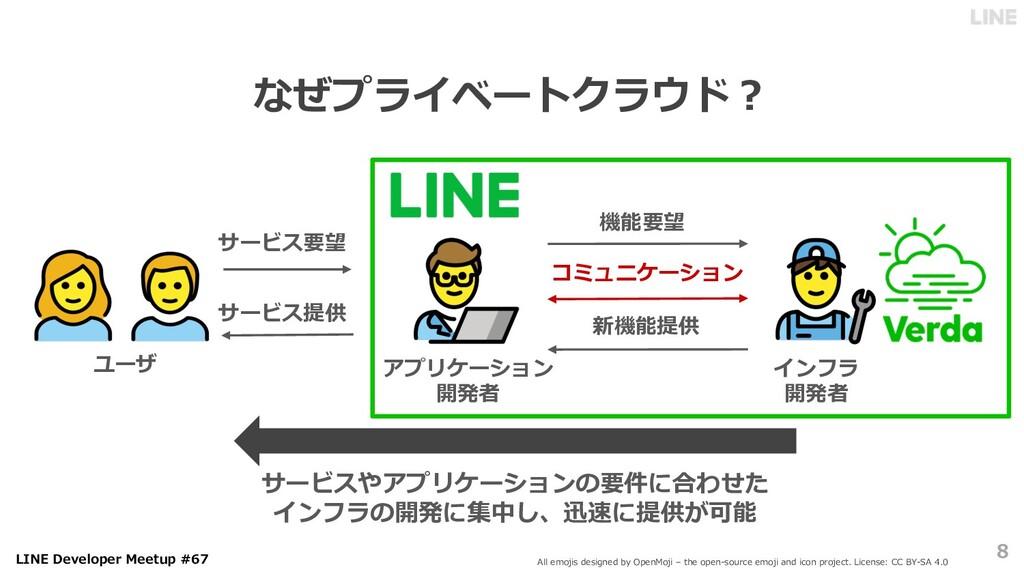 LINE Developer Meetup #67 なぜプライベートクラウド︖ 8 ユーザ ア...