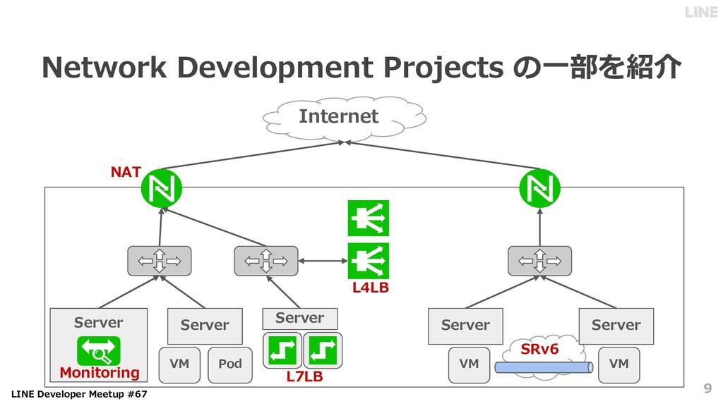 LINE Developer Meetup #67 9 Network Development...