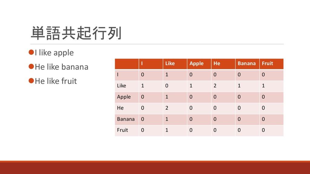 単語共起行列 ⚫I like apple ⚫He like banana ⚫He like f...