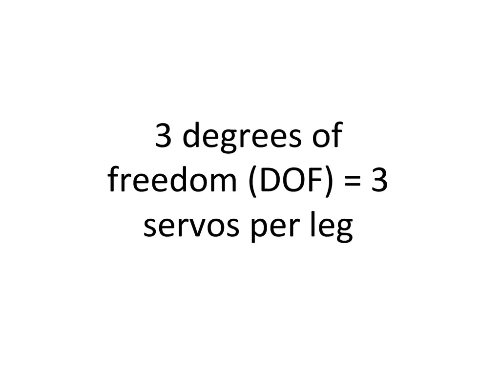 3)degrees)of) freedom)(DOF))=)3) servos)per)leg)