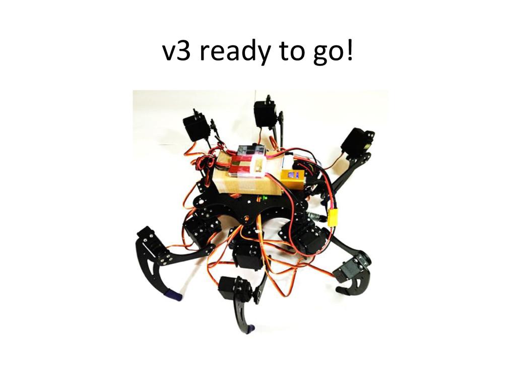 v3)ready)to)go!)