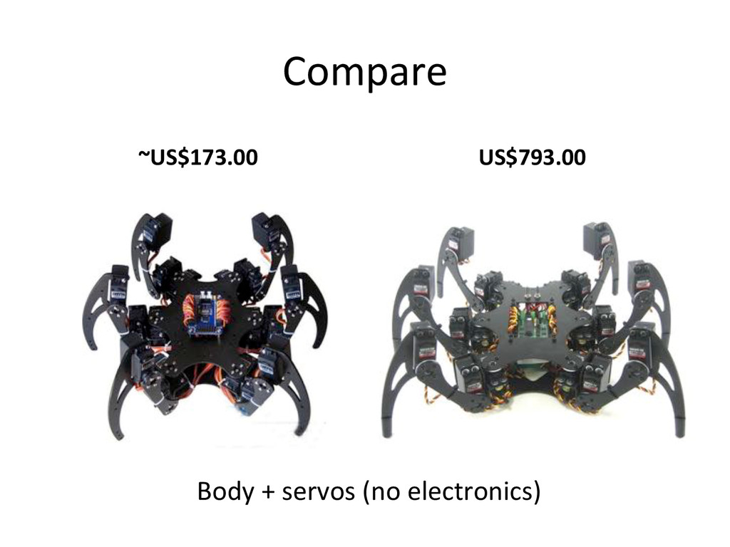 Compare) ~US$173.00* US$793.00* Body)+)servos)(...