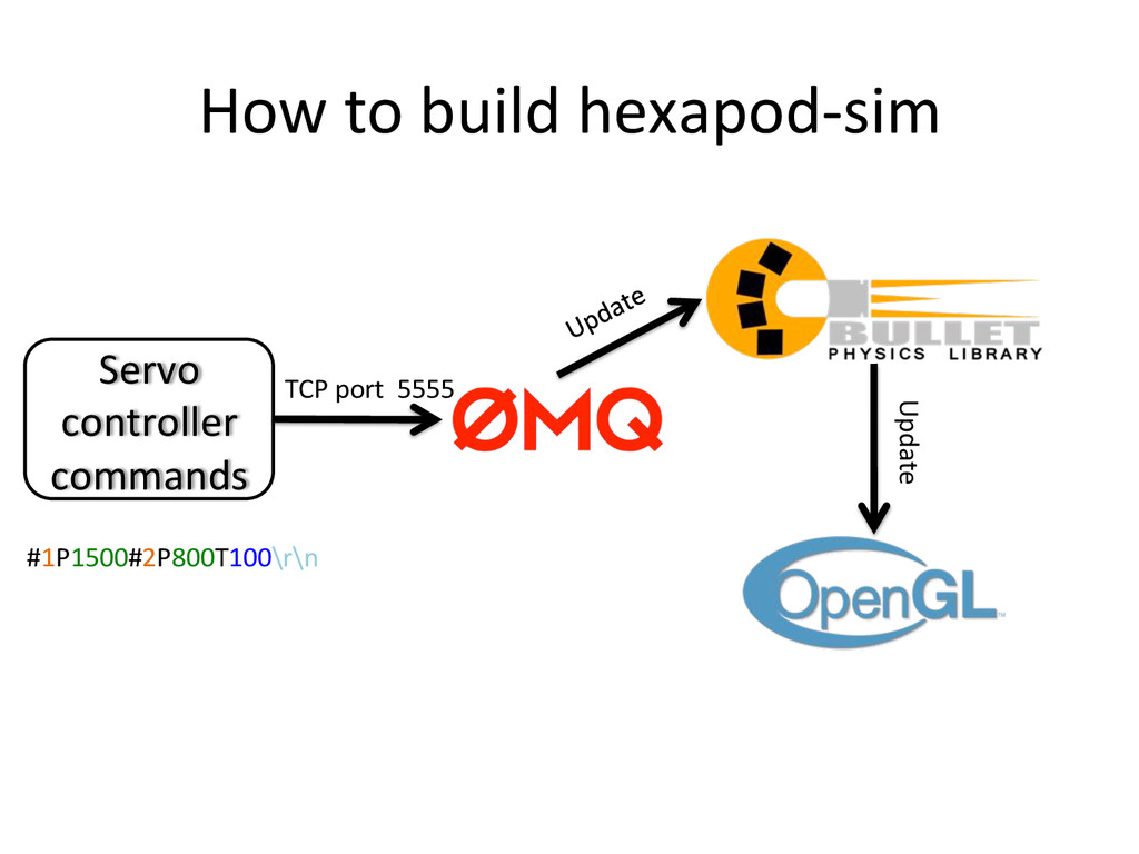 How)to)build)hexapodUsim) #1P1500#2P800T100\r\n...