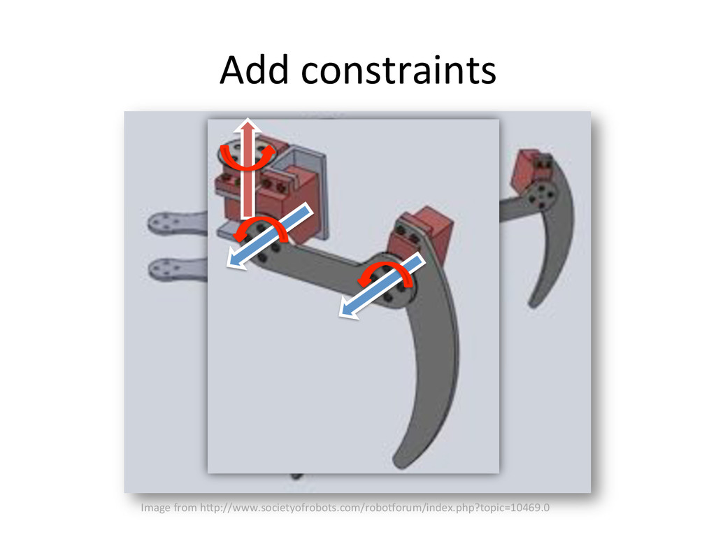 Add)constraints) Image)from)h^p://www.societyof...