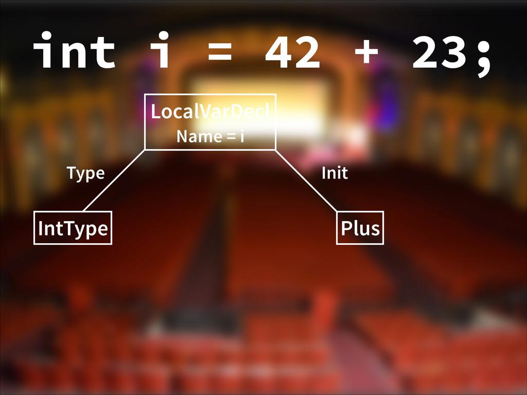 LocalVarDecl Name = i IntType Type Plus Init in...