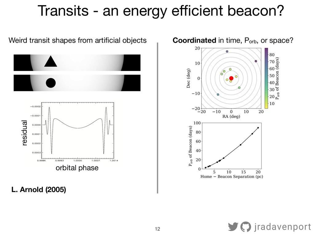 12 jradavenport Transits - an energy efficient be...