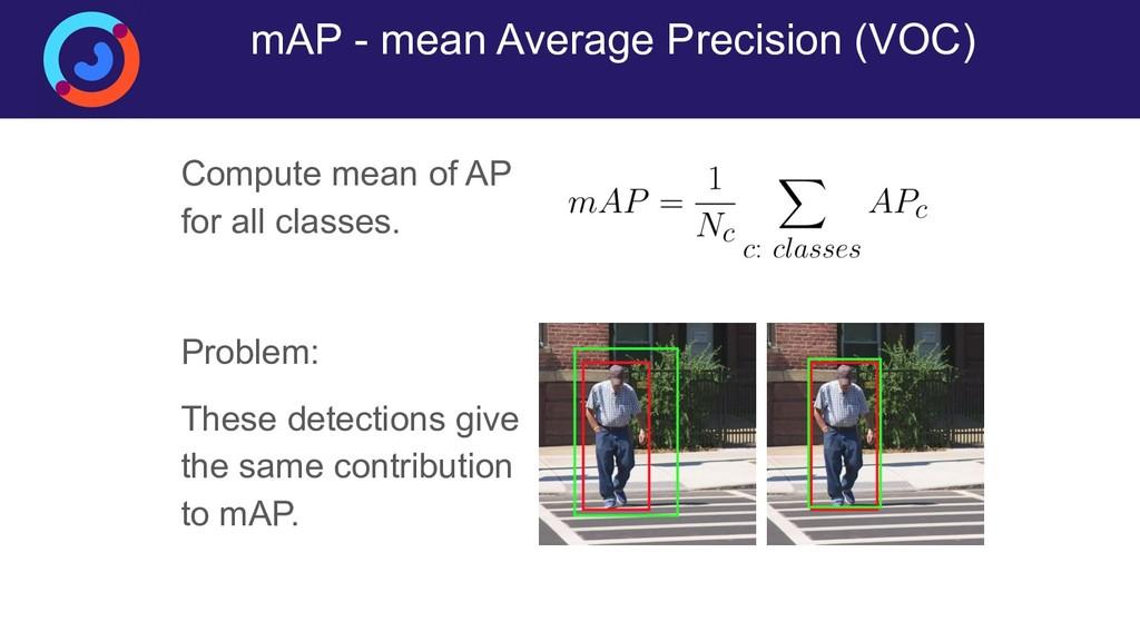 mAP - mean Average Precision (VOC) Compute mean...