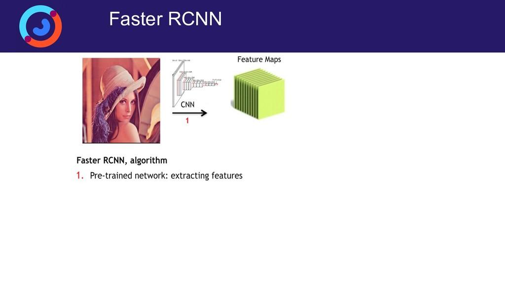 Faster RCNN