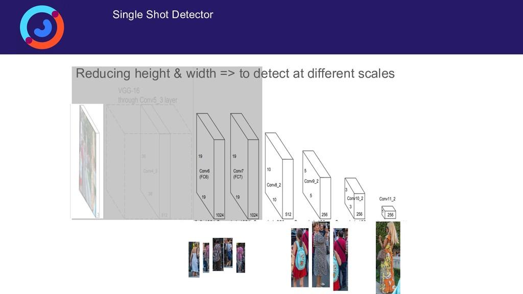 Single Shot Detector Reducing height & width =>...