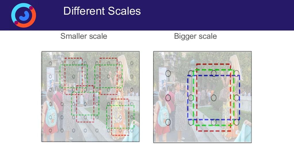 Different Scales Smaller scale Bigger scale