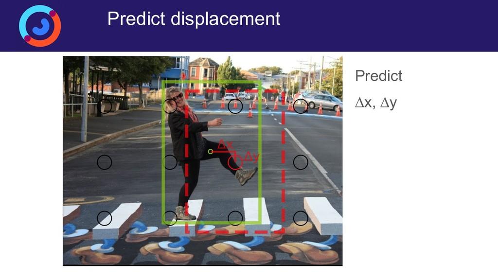 Predict displacement Predict ∆x, ∆y