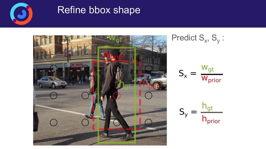Refine bbox shape Predict Sx , Sy :