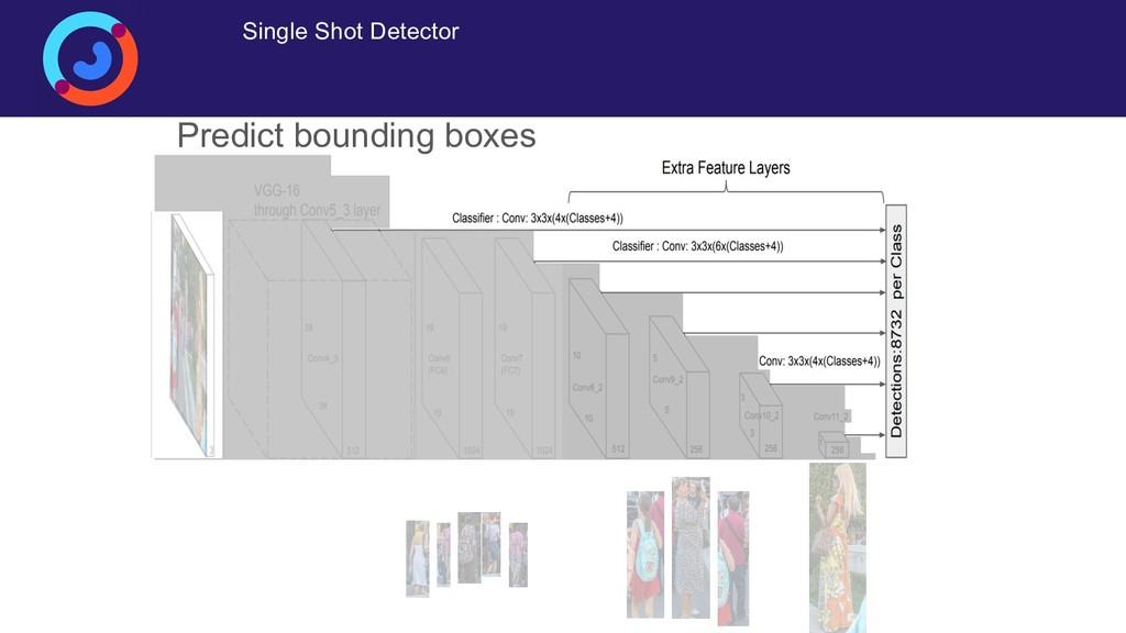 Single Shot Detector Predict bounding boxes