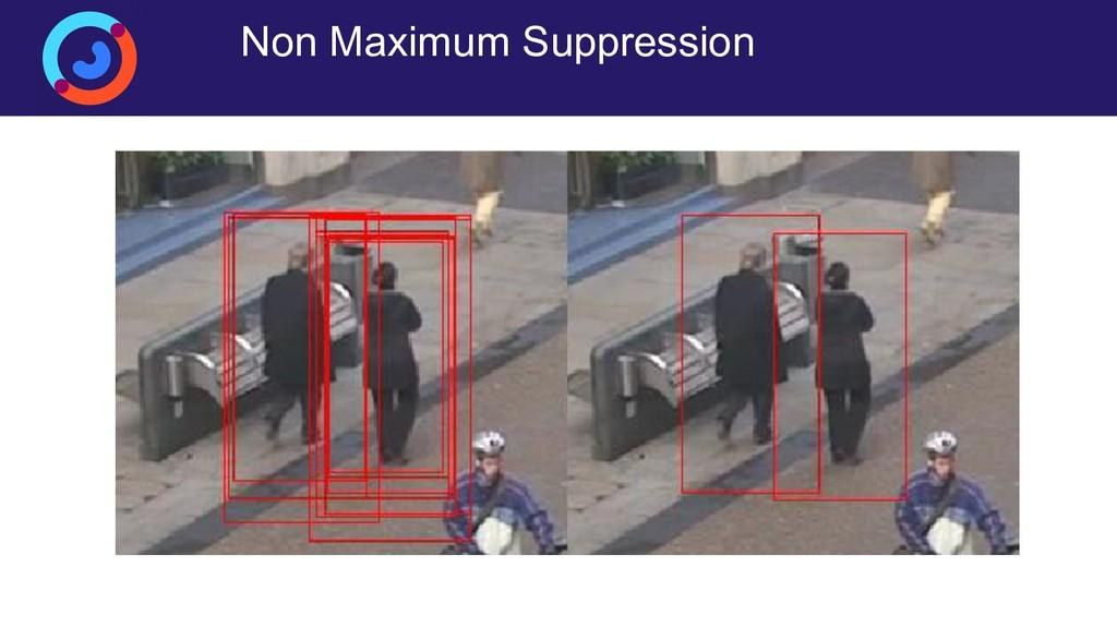 Non Maximum Suppression