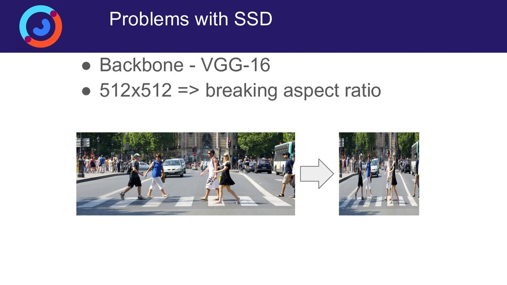 Problems with SSD ● Backbone - VGG-16 ● 512x512...