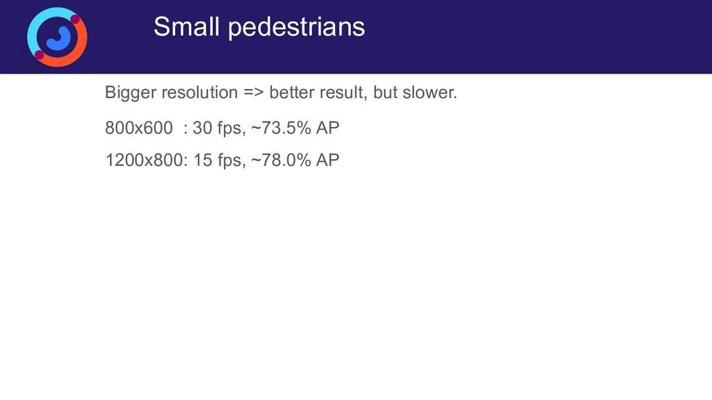 Small pedestrians Bigger resolution => better r...
