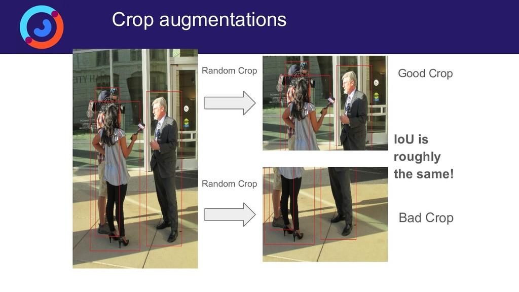 Crop augmentations Good Crop Bad Crop Random Cr...