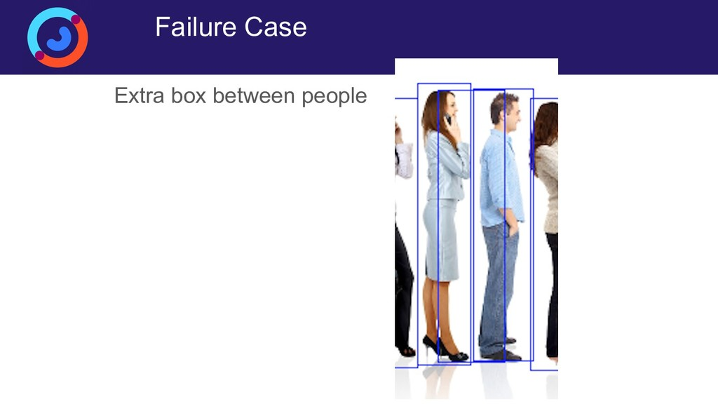 Failure Case Extra box between people