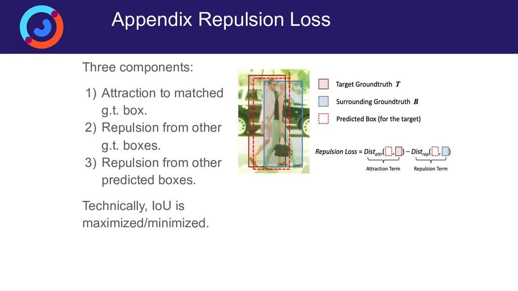 Appendix Repulsion Loss Three components: 1) At...