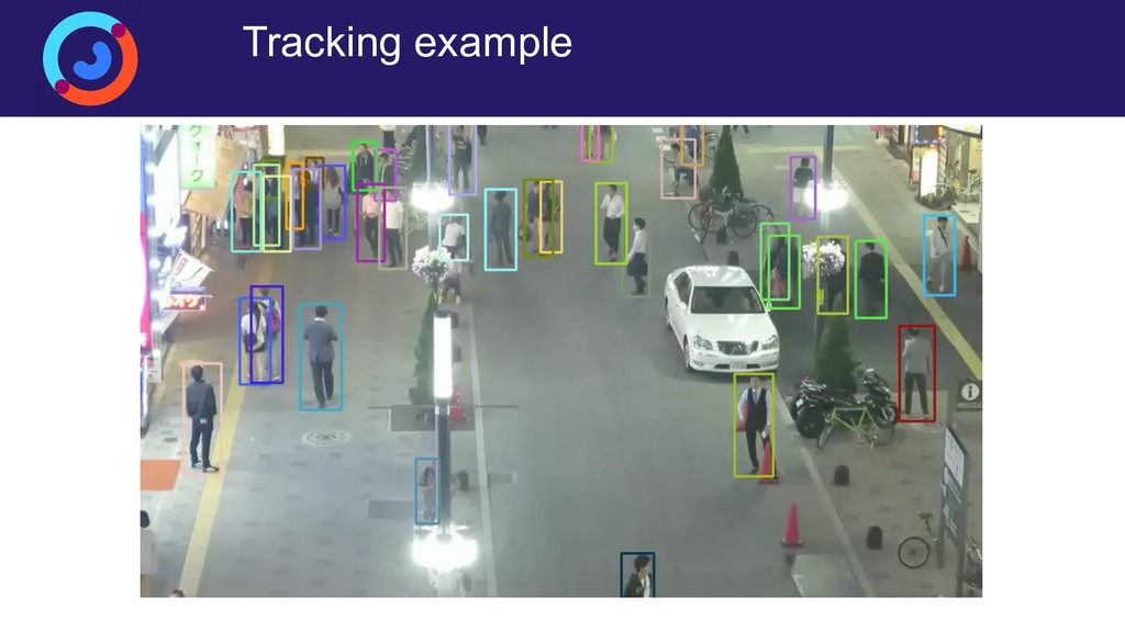 Tracking example